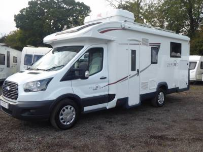 Roller Team Zefiro 696 - 5 Berth Motorhome – Solar Panel